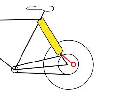 bikengine