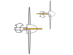 gyroturn