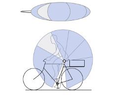 bikehood