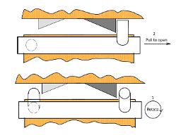pulldoor