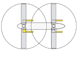 rotaryfix